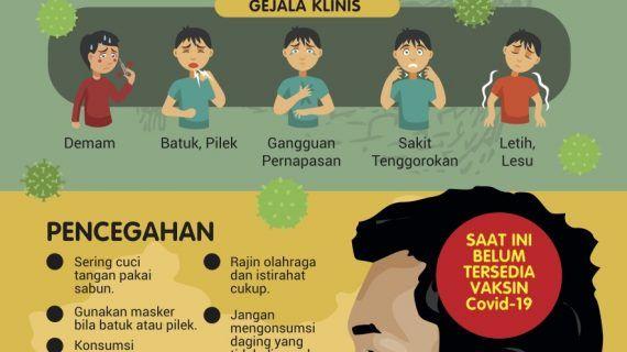 infografis Artike COVID-19-masyarakat
